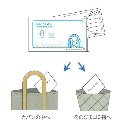マスクケース 上質紙(挿入)使い方(合成)450x450