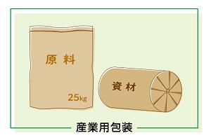 シルビオバリア_用途例_産業用包装_300x200