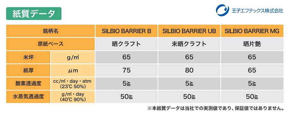 シルビオバリア_紙質データ_1000x400