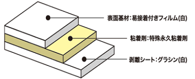 エコマリンタック_構成図_白400_163