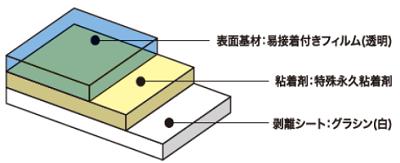 エコマリンタック_構成図_透明400_163